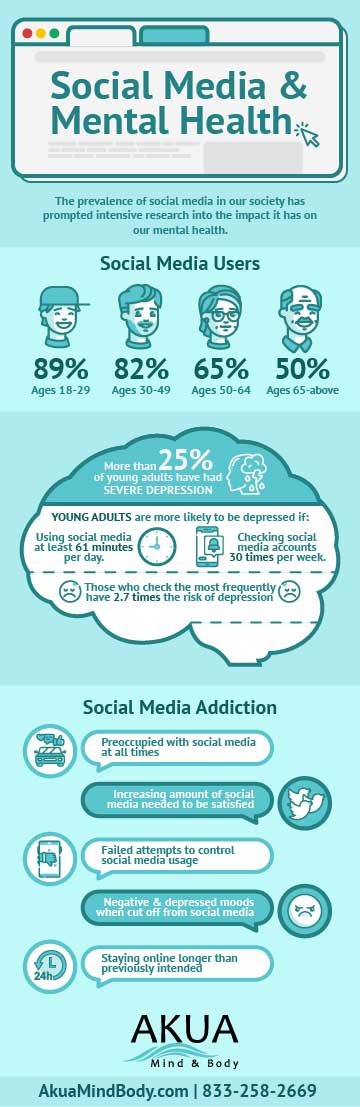 social-media-and-mental-health