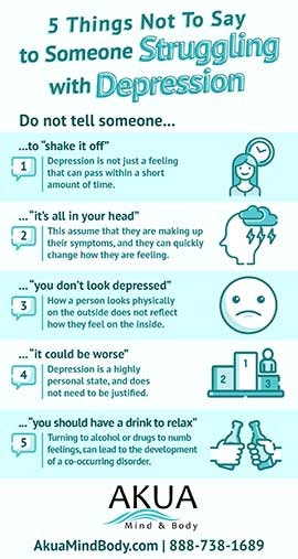 infographic-struggling-with-depression